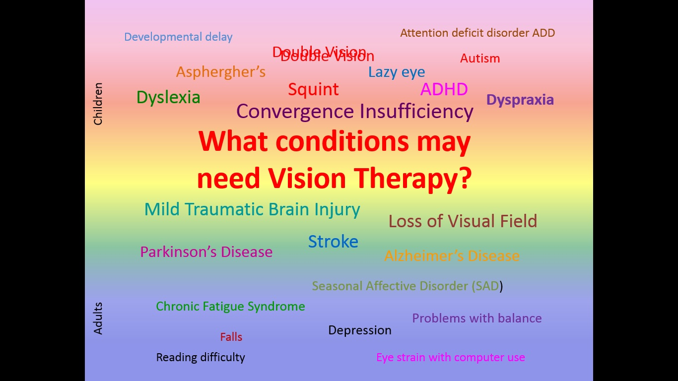 conditions that VT may help